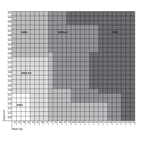 New Aeron Remastered Metric Size Chart
