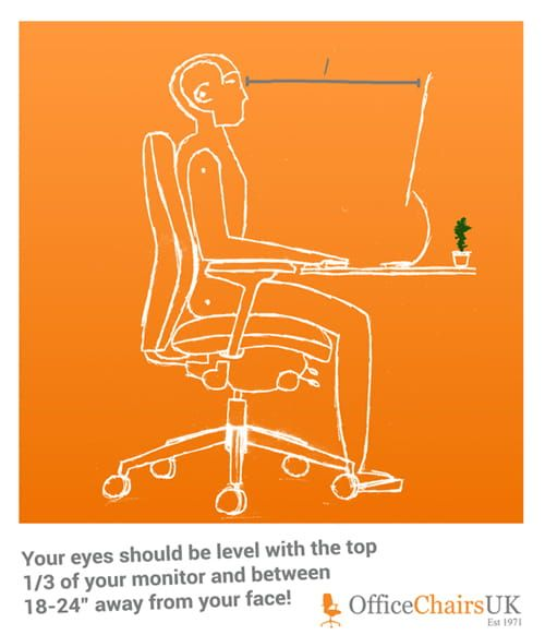 Optimal Ergonomic Seating
